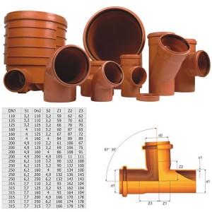 Ramificatie PVC cu inel, 315 x 315 x 87 mm