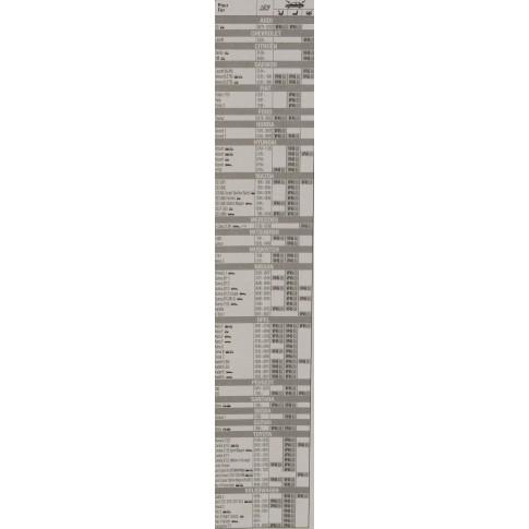 "Stergator parbriz Valeo First, 45 cm, 18"", 1 buc"