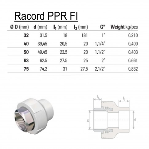 """Racord PPR, FI, 32 mm x 1"""""""