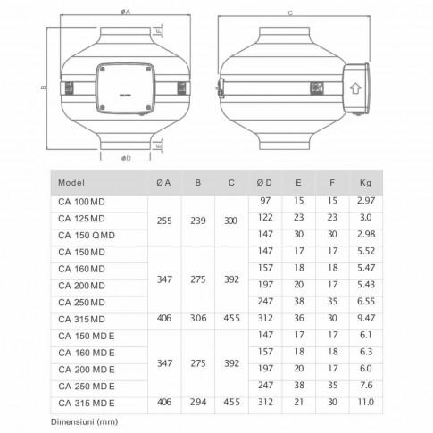 Ventilator axial centrifugal in linie Vortice CA 200 MD, D 200 mm, 155 W, 1050 mc/h, metalic, 16155