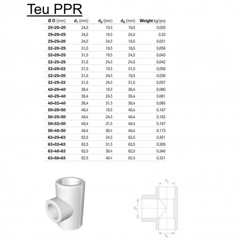 Teu PPR, D 25 x 20 x 20 mm, alb