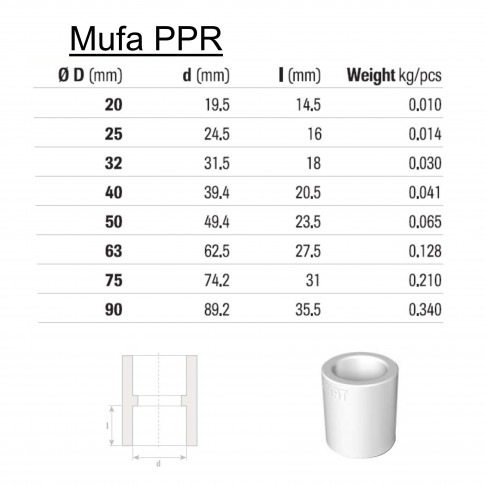 Mufa PPR, D 50 mm, alb