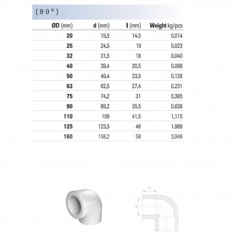 Cot PPR, 75 x 75 mm, alb, 90 grade
