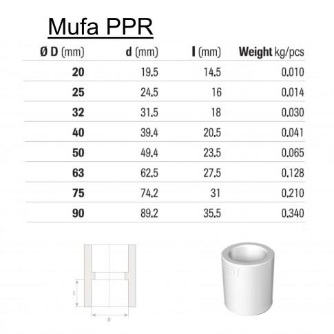Mufa PPR, D 75 mm, alb