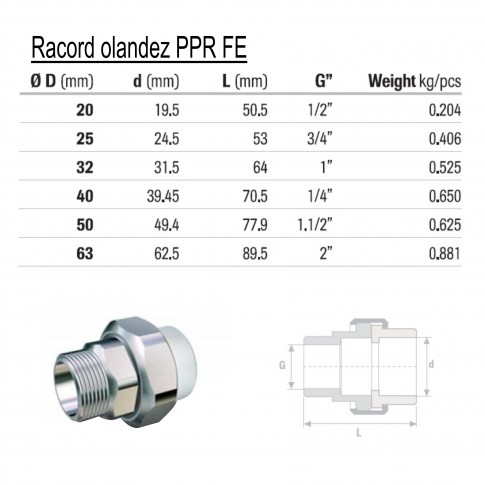 "Racord olandez PPR, FE, 40 mm x 1 1/4"""