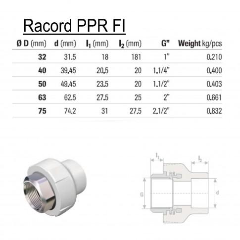 """Racord PPR, FI, 50 mm x 1 1/2"""""""