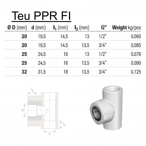 "Teu PPR, FI, D 25 mm x 1/2"", alb"