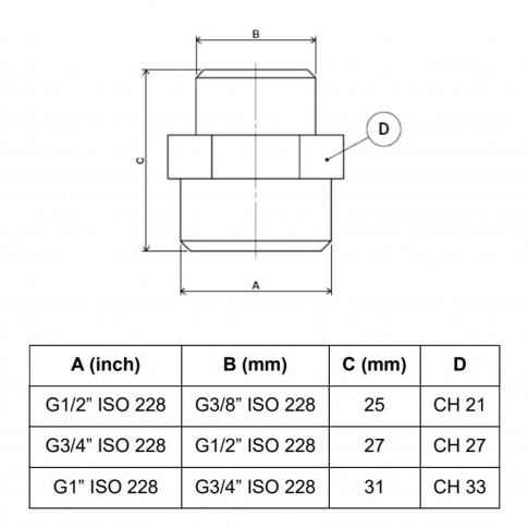 "Reductie alama, FE-FE, 1-3/4"", A580"