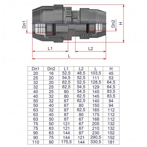 Mufa compresiune redusa PEHD, D 40 - 32 mm