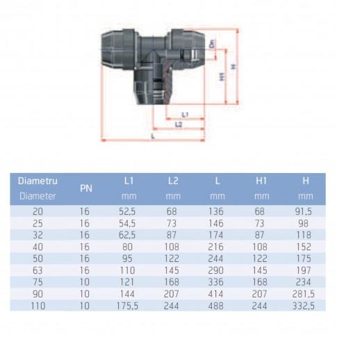 Teu compresiune egal PEHD, D 32 mm
