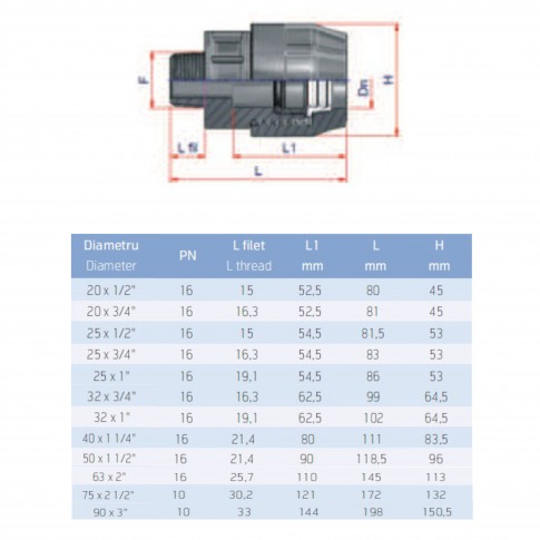 "Racord compresiune PEHD, filet exterior, 25 mm  x 1/2"""