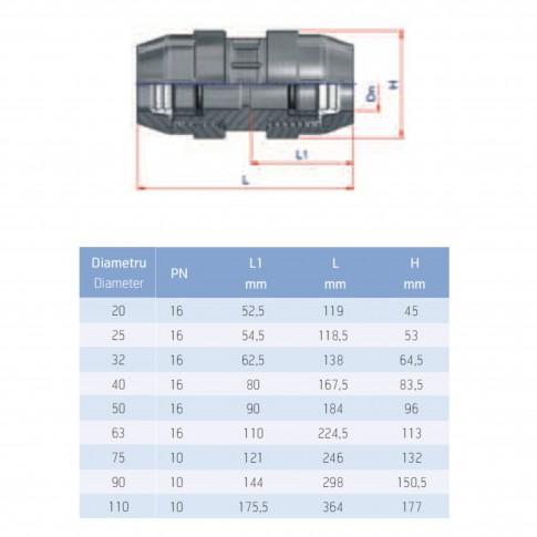 Mufa compresiune PEHD, D 25 mm