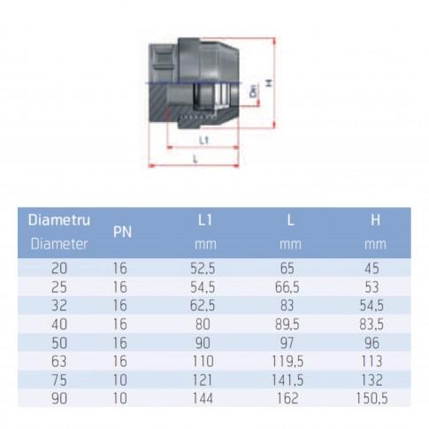 Dop compresiune PEHD, D 50 mm