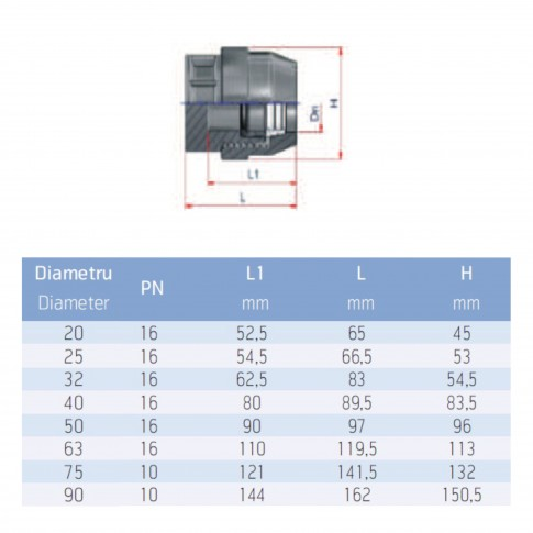 Dop compresiune PEHD, D 75 mm