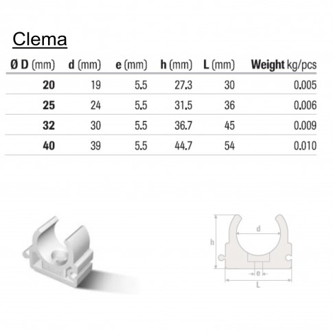 Clema suport teava PPR D 40 mm, alb