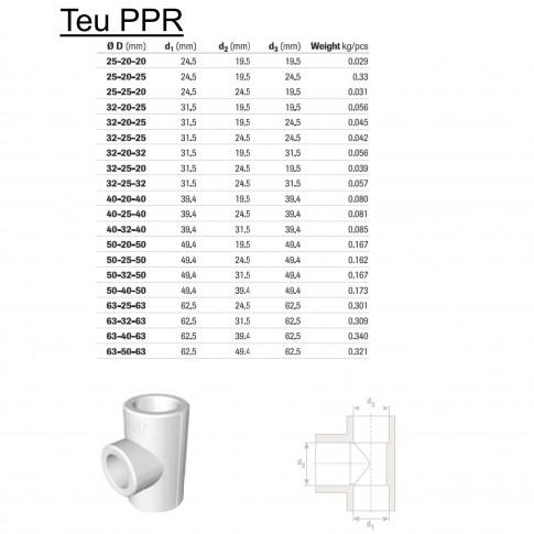 Teu PPR, D 50 x 25 x 50 mm, alb