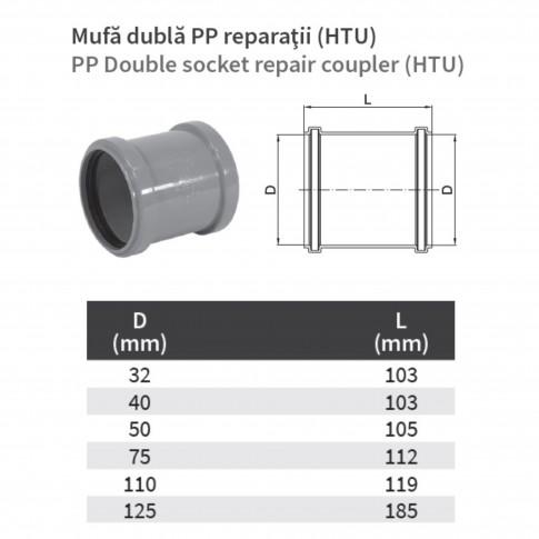 Mufa dubla PP HTMM, pentru scurgere, DN 75 mm