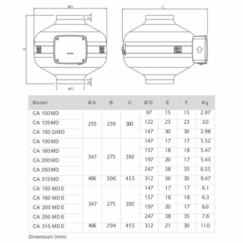Ventilator axial centrifugal in linie CA 250 MD, D 250 mm, 200 W, 1300 mc/h, metalic,16156