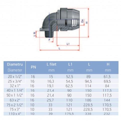 """Cot compresiune PEHD, filet exterior, D 75 mm x 2 1/2"""", 90 grade"""