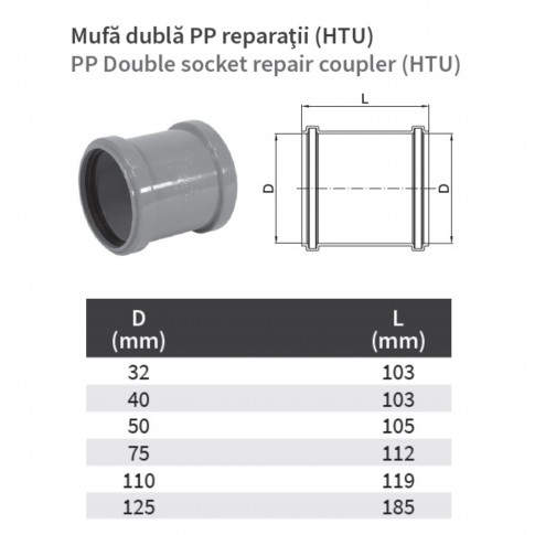 Mufa dubla PP HTMM, pentru scurgere, DN 125 mm