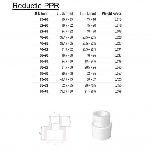 Reductie PPR, 75 x 63 mm, alba