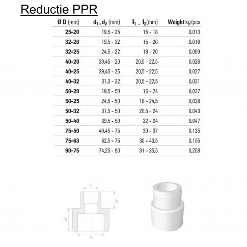 Reductie PPR, 75 x 50 mm, alba
