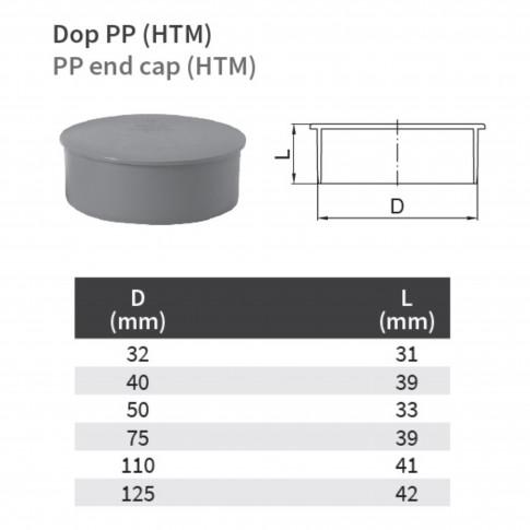 Capac PP, D 75 mm