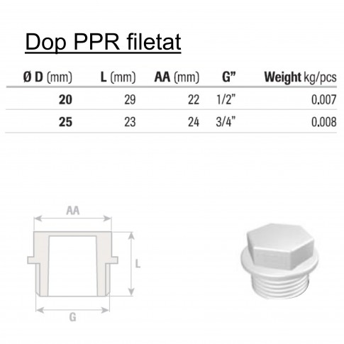 Dop PPR, filetat, D 25 mm, alb