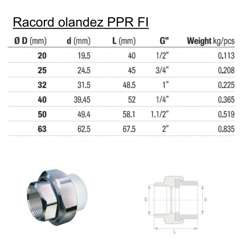 Racord olandez PPR, FI, 50 mm x 1 1/2""