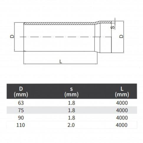 Teava PVC-U pentru canalizare interioara, cu mufa lisa, 110 x 2 mm, 4 m