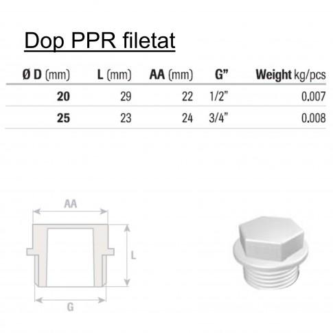 Dop PPR, filetat, D 20 mm, verde