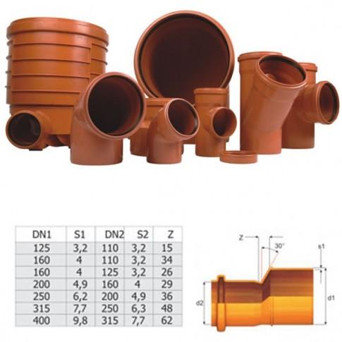 Reductie PVC cu inel, 250 x 200 mm