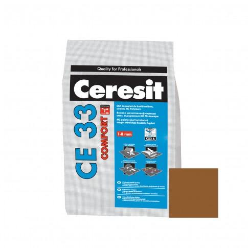 Chit de rosturi gresie si faianta Ceresit CE 33, terra, interior, 5 kg