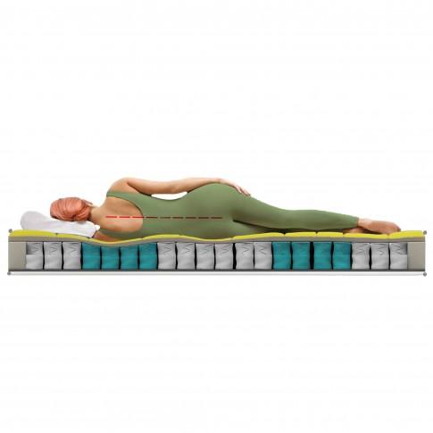 Saltea pat Bedora Aloe Vera Pocket Memory, ortopedica, 2 persoane, cu spuma poliuretanica + memory, cu arcuri invelite, 160 x 200 cm