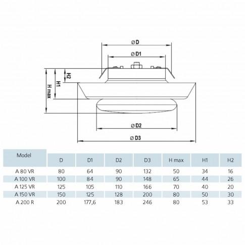 Anemostat plastic, Vents A 100 VR, D 100 - 84 mm