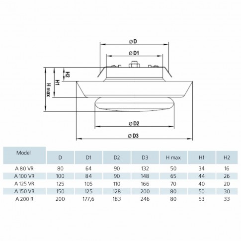 Anemostat plastic, Vents A 150 VR, D 150 - 125 mm