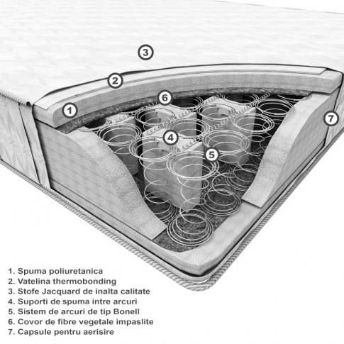 Saltea pat Prestige Elegant ortopedica, cu spuma poliuretanica, cu arcuri, 200 x 200 cm