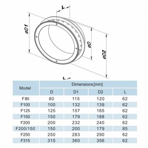Flansa Vents F200, D 200 mm