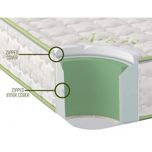Saltea pat iSleep Smart MemoCare, 90 x 200 cm, 1 persoana, cu spuma memory, fara arcuri