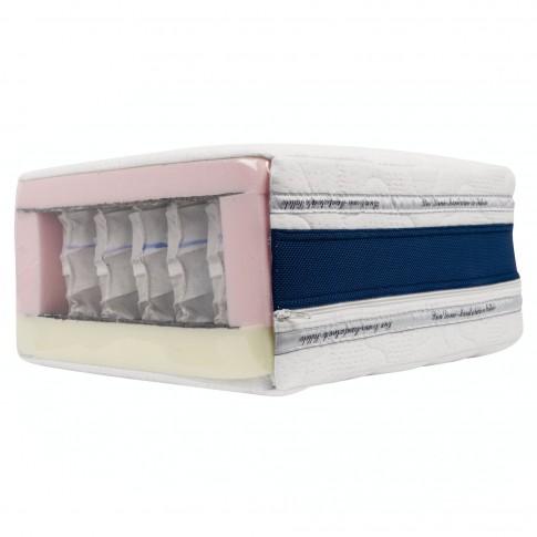 Saltea pat Bien Dormir Optimus Pocket, ortopedica, 1 persoana, cu spuma poliuretanica, cu arcuri, 120 x 190 cm