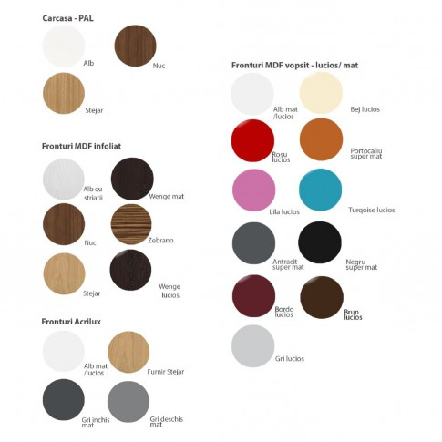 Corp superior bucatarie Martplast 1004, diverse culori, 40 x 32 x 57 cm