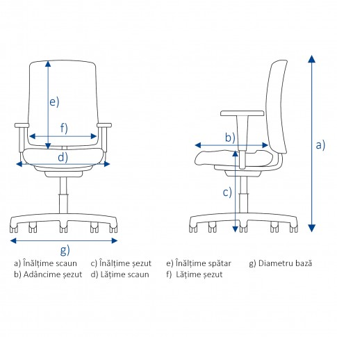 Scaun birou ergonomic Nuvola, rotativ, stofa C29, grena