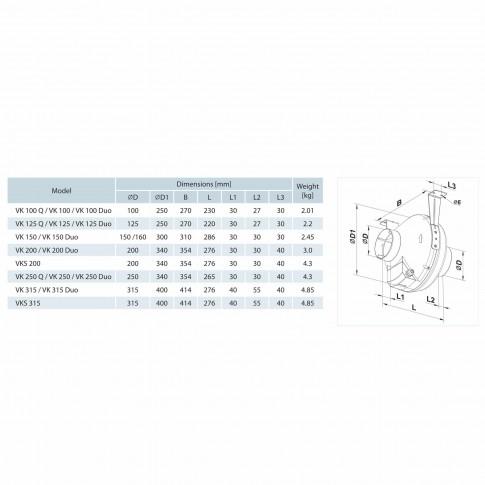 Ventilator centrifugal PVC pentru tubulatura Vents VK100, D 100 mm, 59 W, 2820 RPM, 250 mc/h