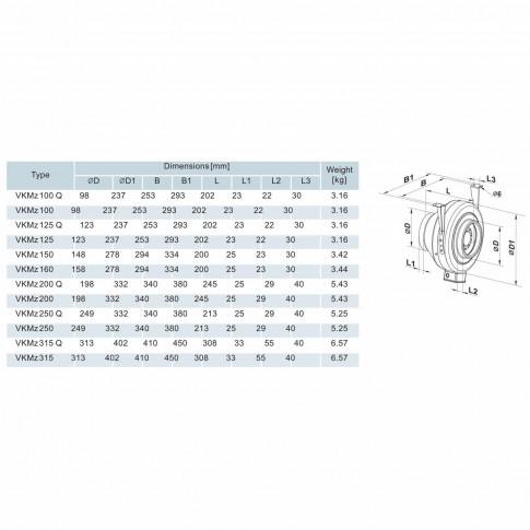 Ventilator centrifugal pentru tubulatura Vents VKMZ 200, D 198 mm, 145 W, 2740 RPM, 1000 mc/h