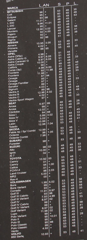 Stergator parbriz V-Max, flexibil, 19 - 48 cm, 1 buc