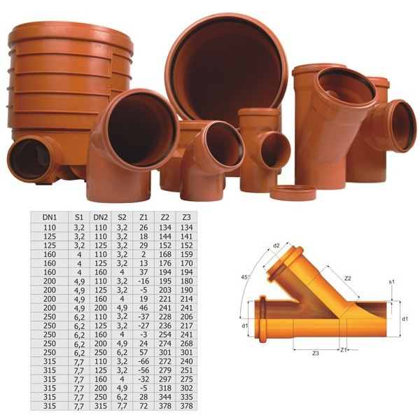 Ramificatie PVC cu inel, 315 x 315 x 45 mm