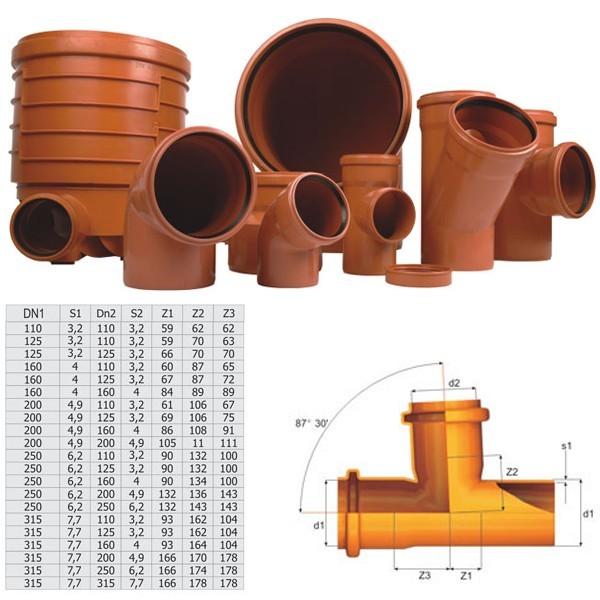 Ramificatie PVC cu inel, 200 x 160 x 87 mm