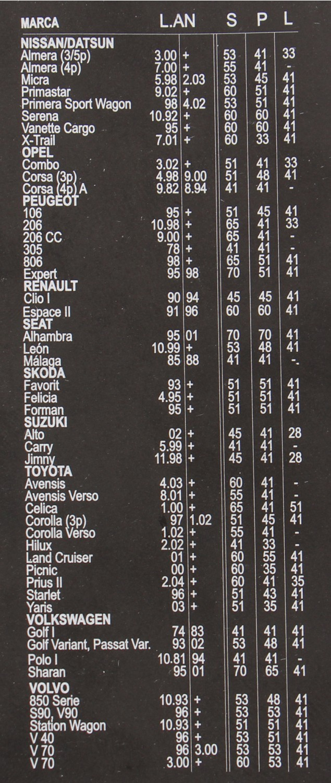 Stergator parbriz V-max, flexibil, 16 - 41 cm, 1 buc