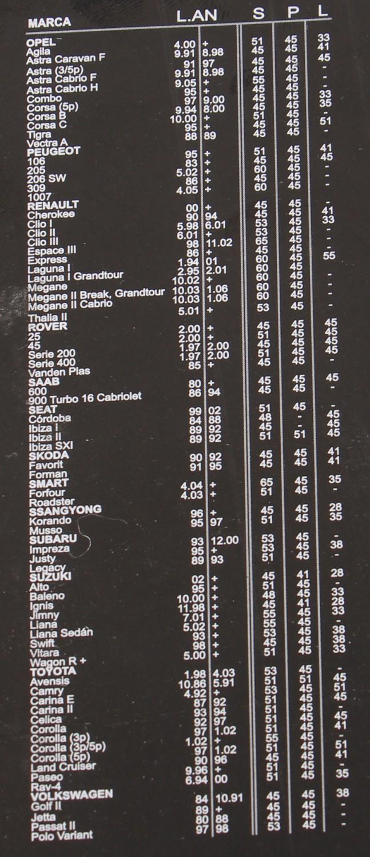 Stergator parbriz V-Max, flexibil, 18 - 45 cm, 1 buc
