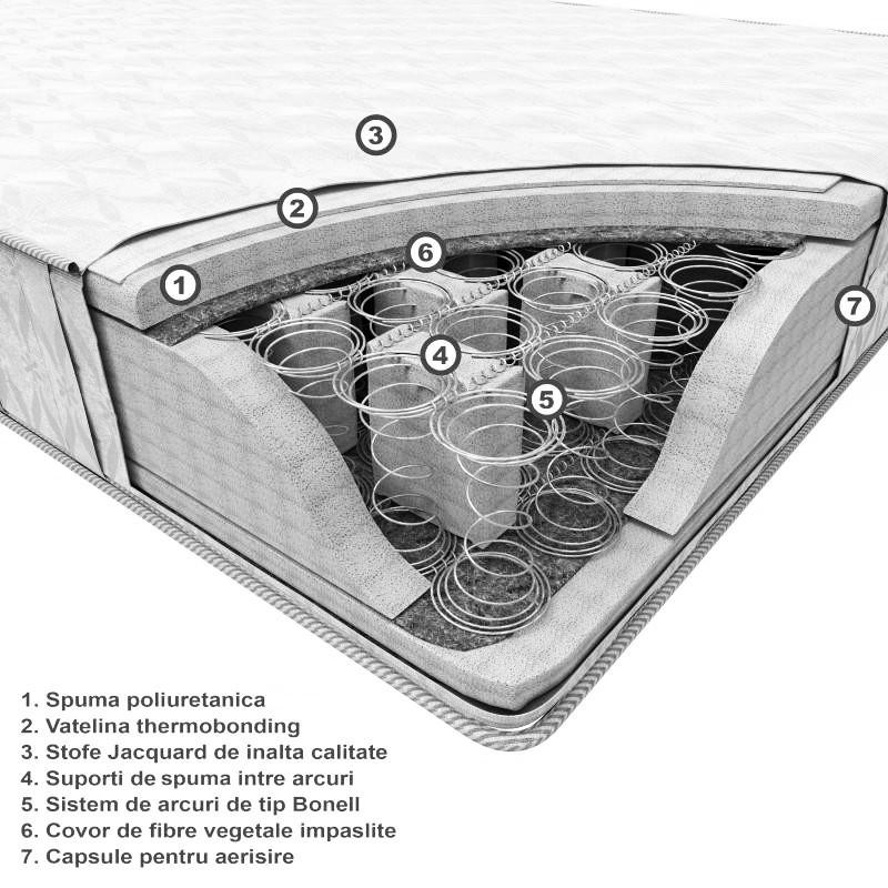 Saltea pat Prestige Elegant ortopedica, cu spuma poliuretanica, cu arcuri, 160 x 200 cm